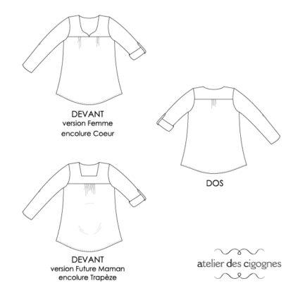 Patron couture Blouse Femme - CYRÈNE